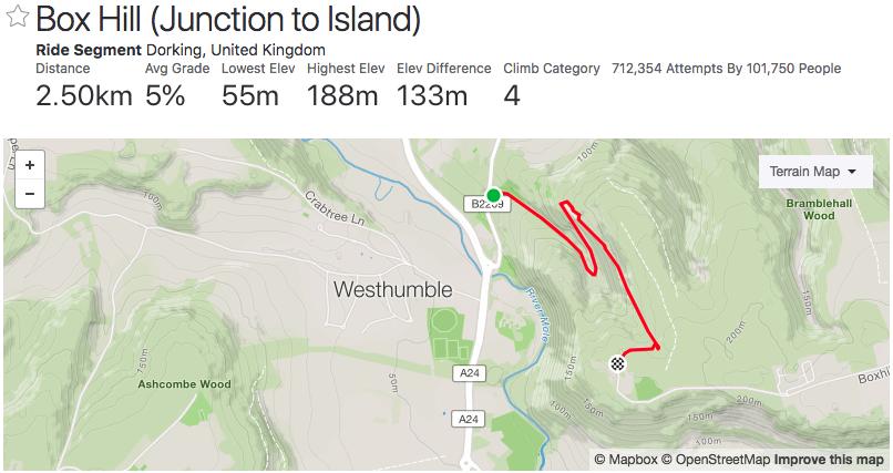 Most popular cycling segment on Strava application in Dorking, United Kingdom