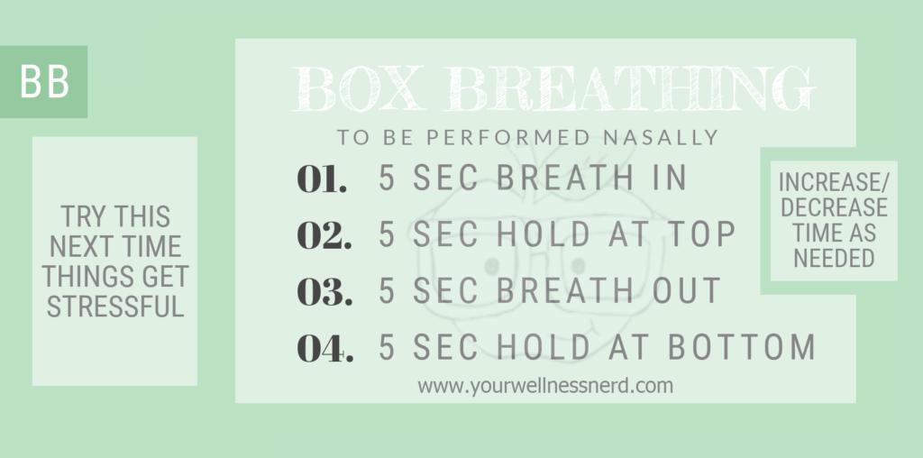 infographic explaining box breathing method