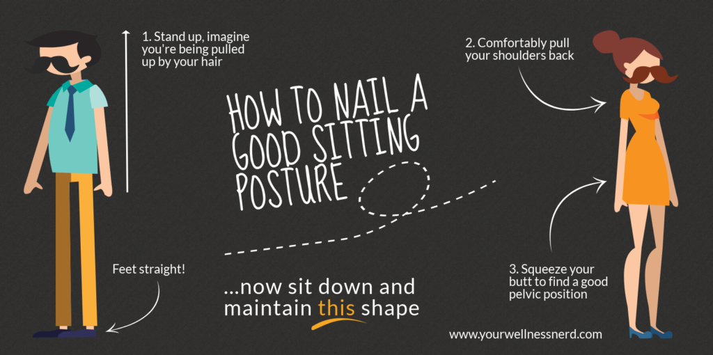 infographic of how to sit in a good posture