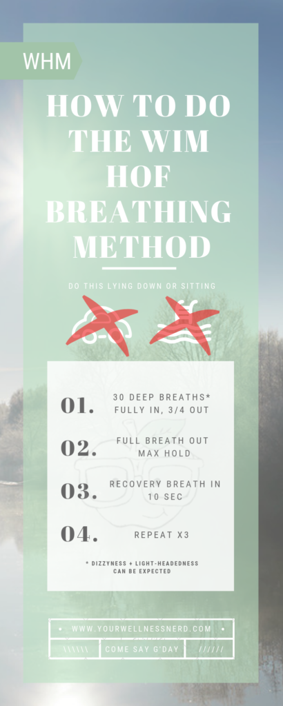 Infographic intructions of wim hof method breathing