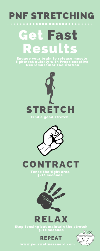 pnf stretching contract relax stretching infographic