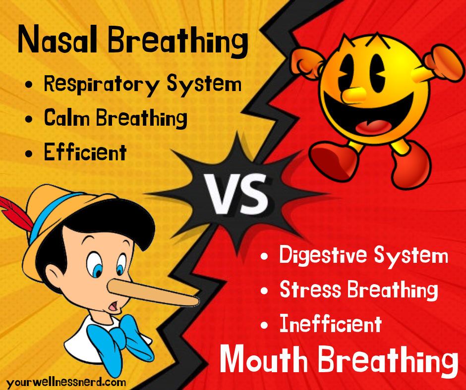 pinocchio vs pacman representing benefits of nasal breathing vs mouth breathing