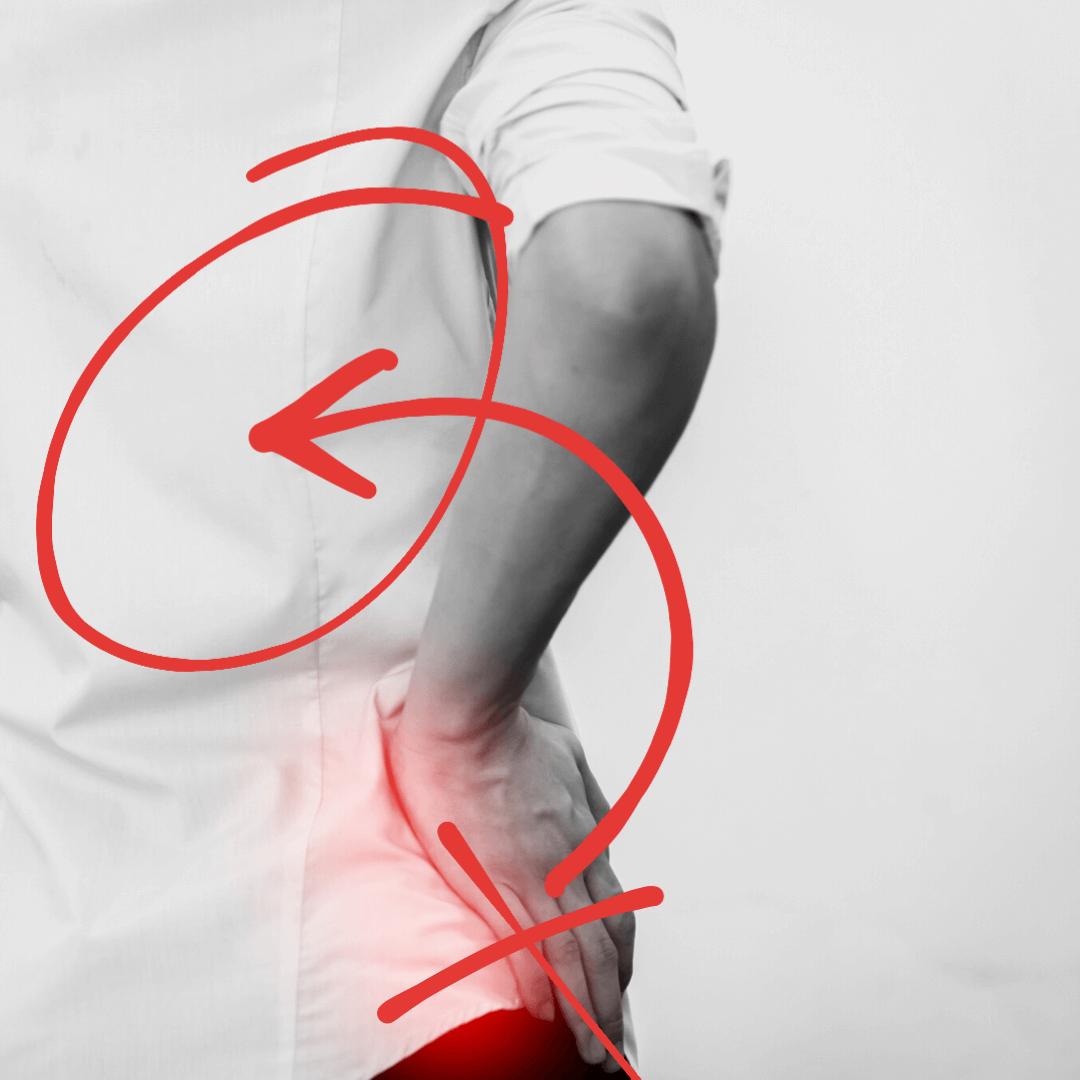 Treatment For Hip Bursitis: Do We Miss its True Cause?